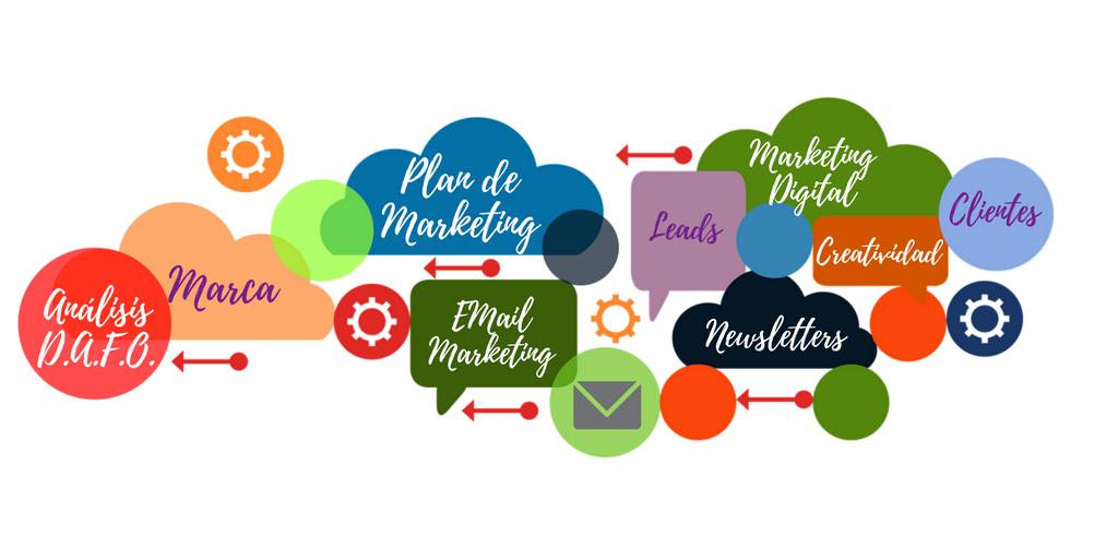 Marketing Digital Social Chickpea